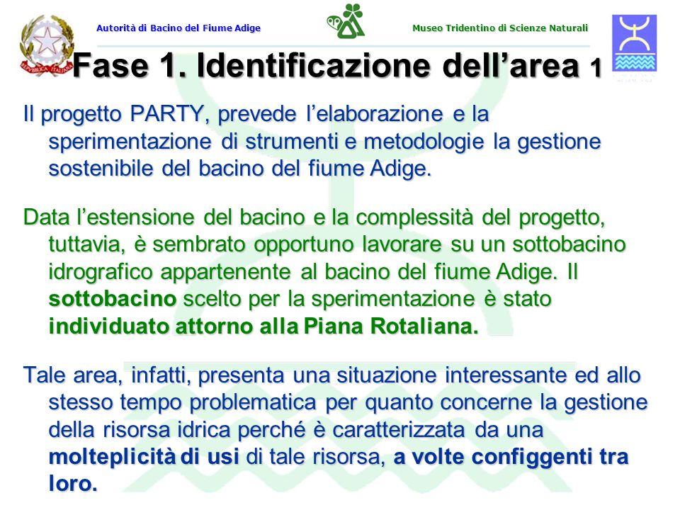 Fase 1. Identificazione dell'area 1