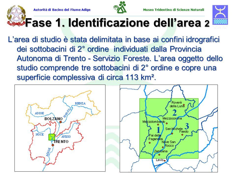Fase 1. Identificazione dell'area 2