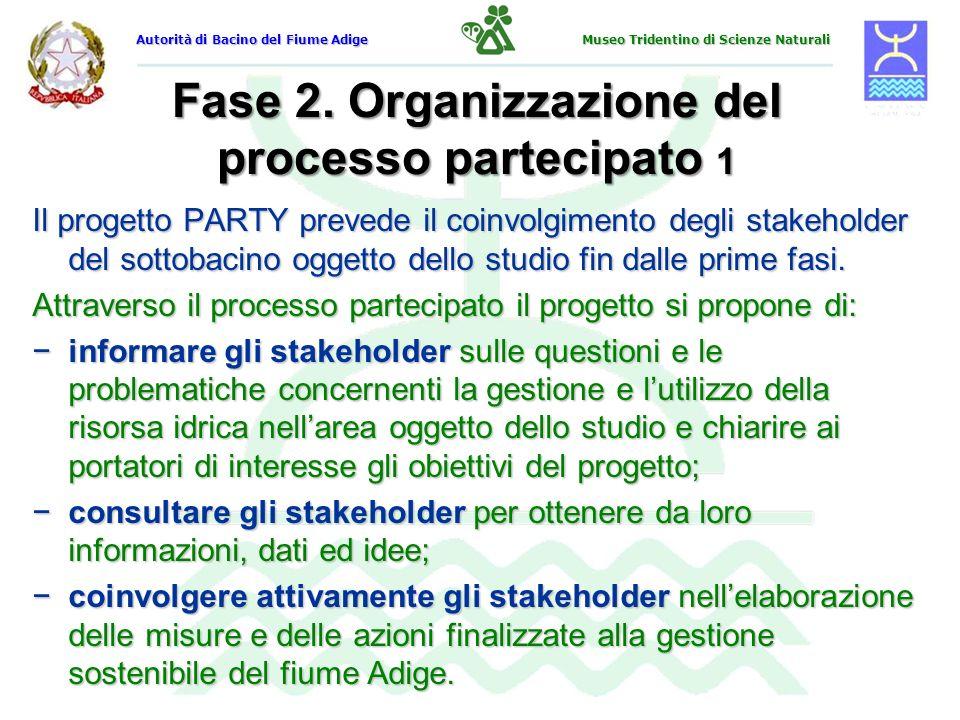 Fase 2. Organizzazione del processo partecipato 1
