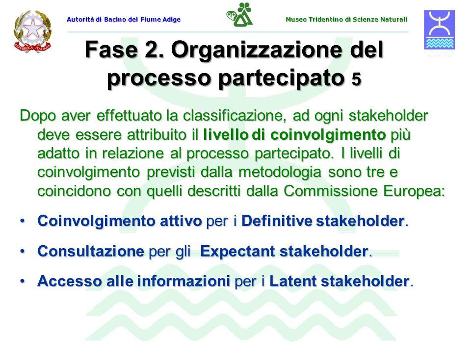 Fase 2. Organizzazione del processo partecipato 5