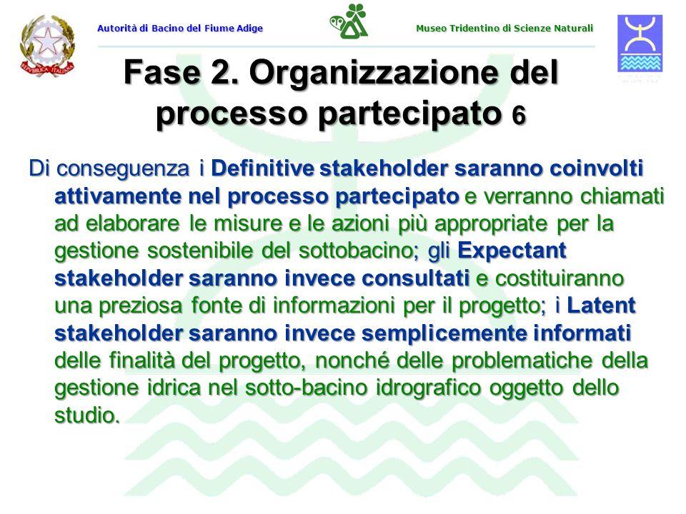 Fase 2. Organizzazione del processo partecipato 6