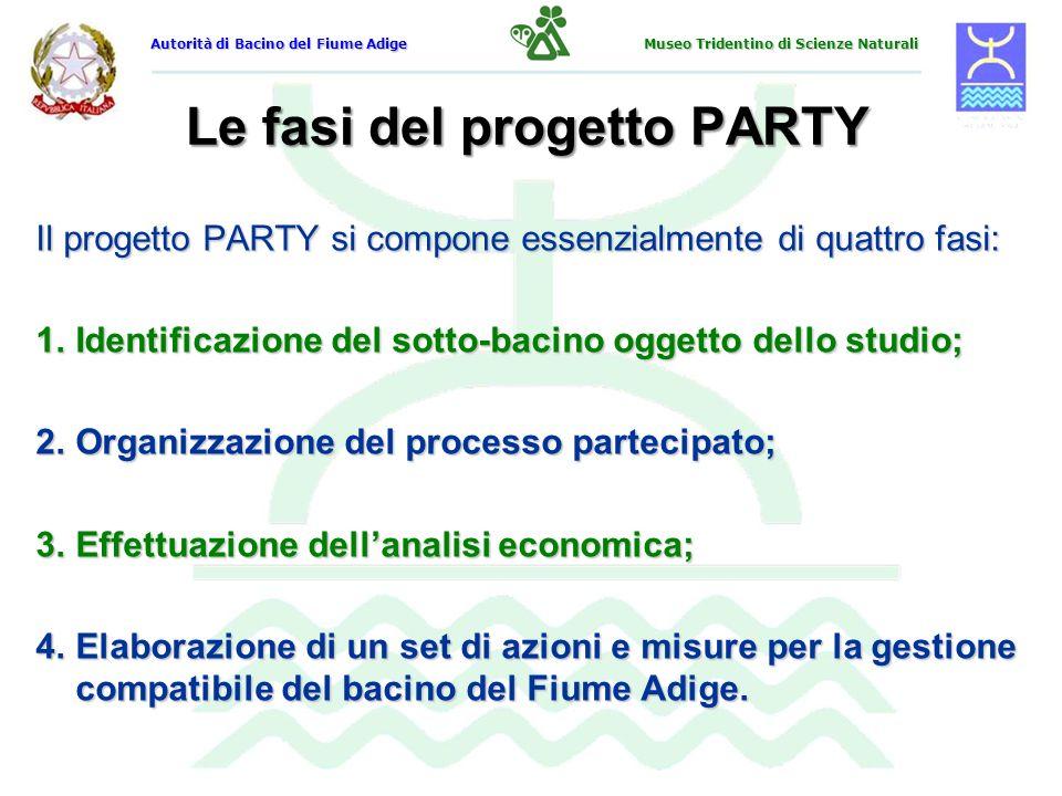 Le fasi del progetto PARTY