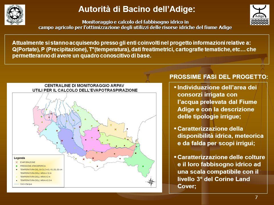 Autorità di Bacino dell'Adige: