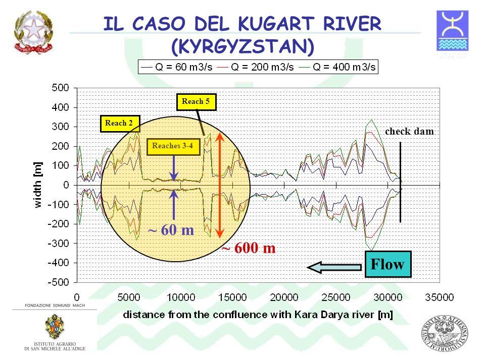 IL CASO DEL KUGART RIVER
