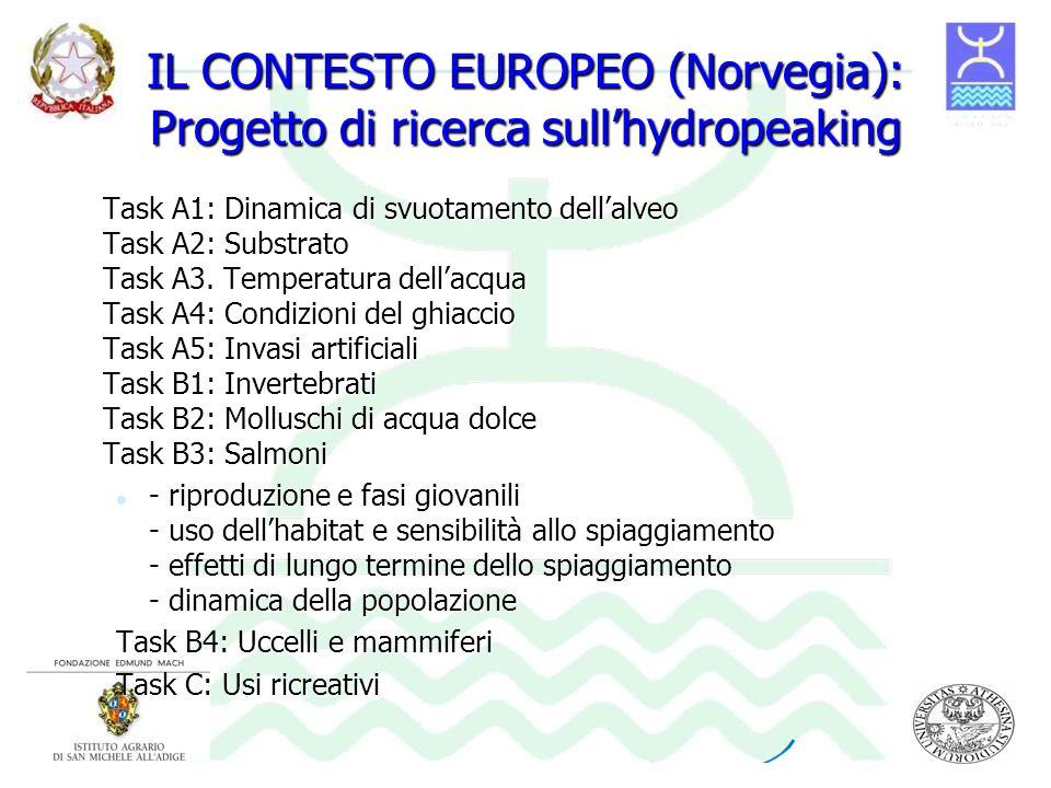 IL CONTESTO EUROPEO (Norvegia): Progetto di ricerca sull'hydropeaking
