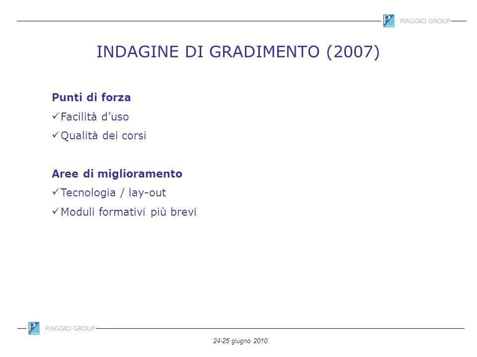 INDAGINE DI GRADIMENTO (2007)