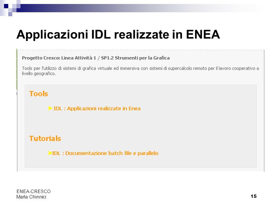 Applicazioni IDL realizzate in ENEA