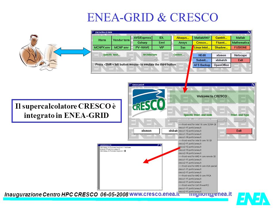 Il supercalcolatore CRESCO è integrato in ENEA-GRID