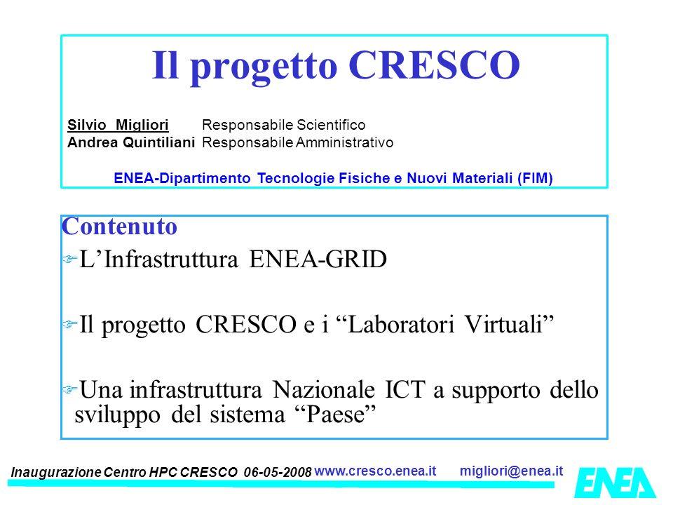 ENEA-Dipartimento Tecnologie Fisiche e Nuovi Materiali (FIM)