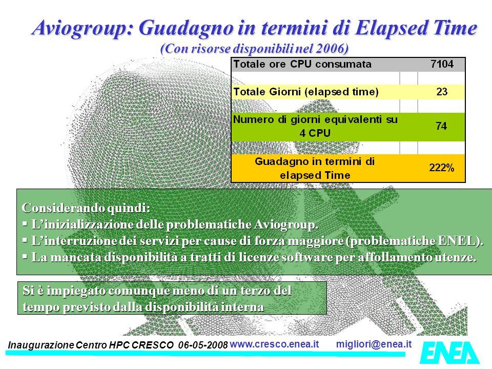 Aviogroup: Guadagno in termini di Elapsed Time