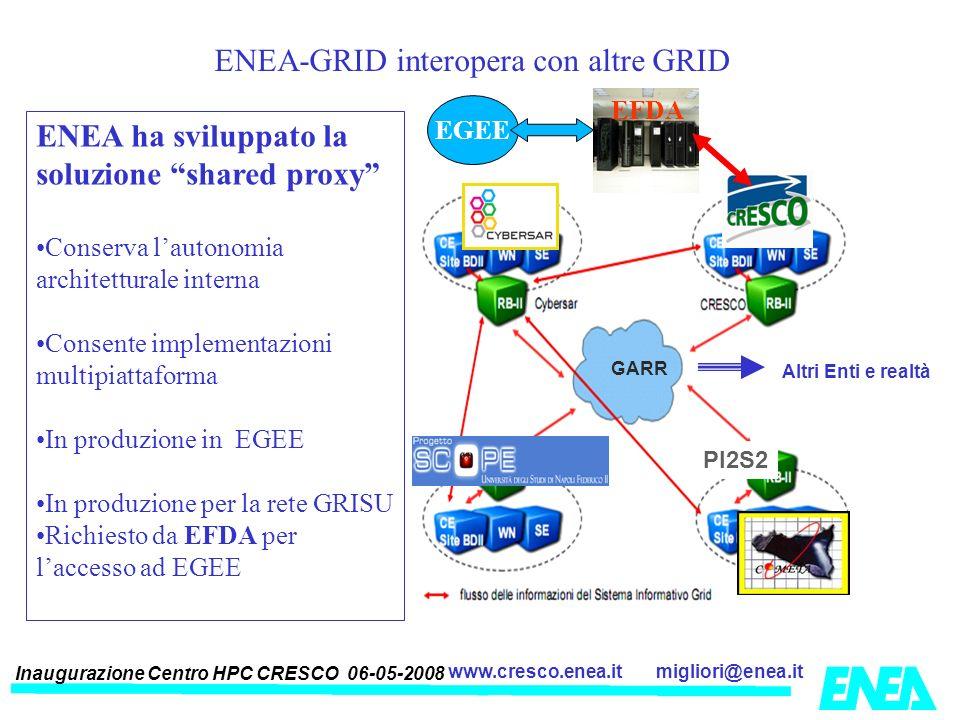 La ENEA-GRID interopera con altre GRID