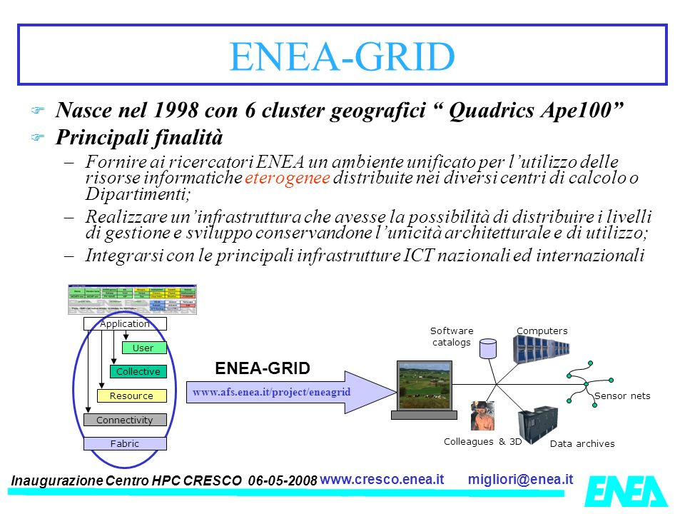 ENEA-GRID Nasce nel 1998 con 6 cluster geografici Quadrics Ape100