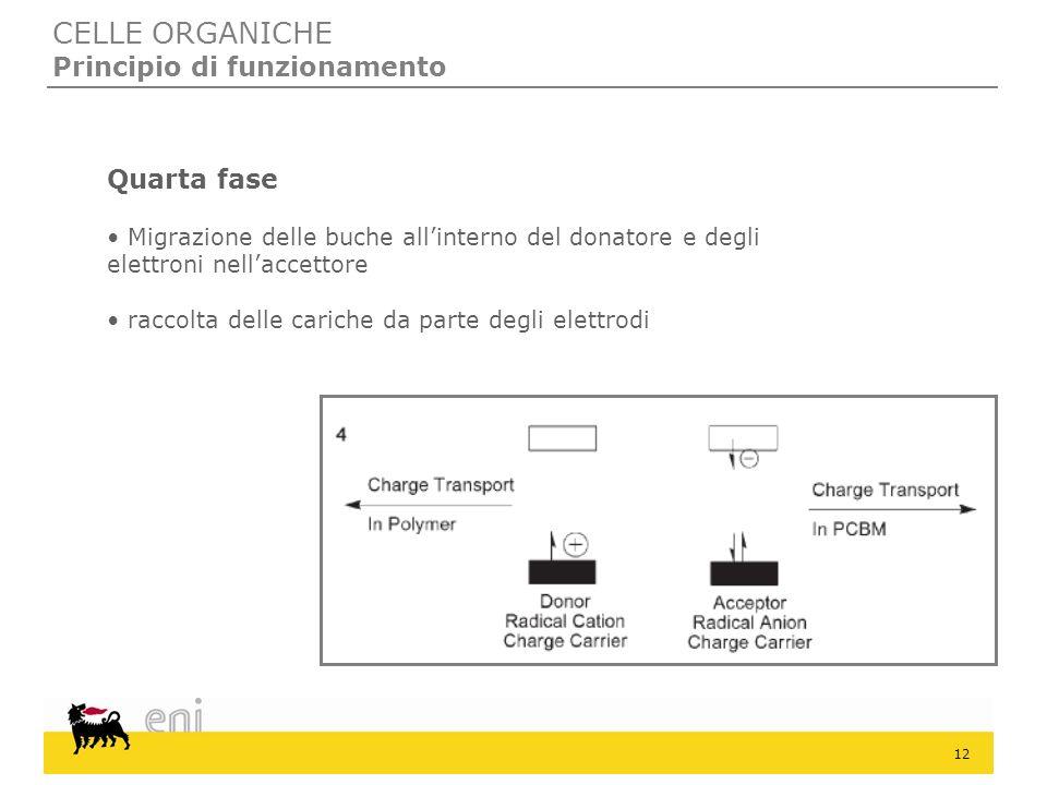 CELLE ORGANICHE Principio di funzionamento Quarta fase