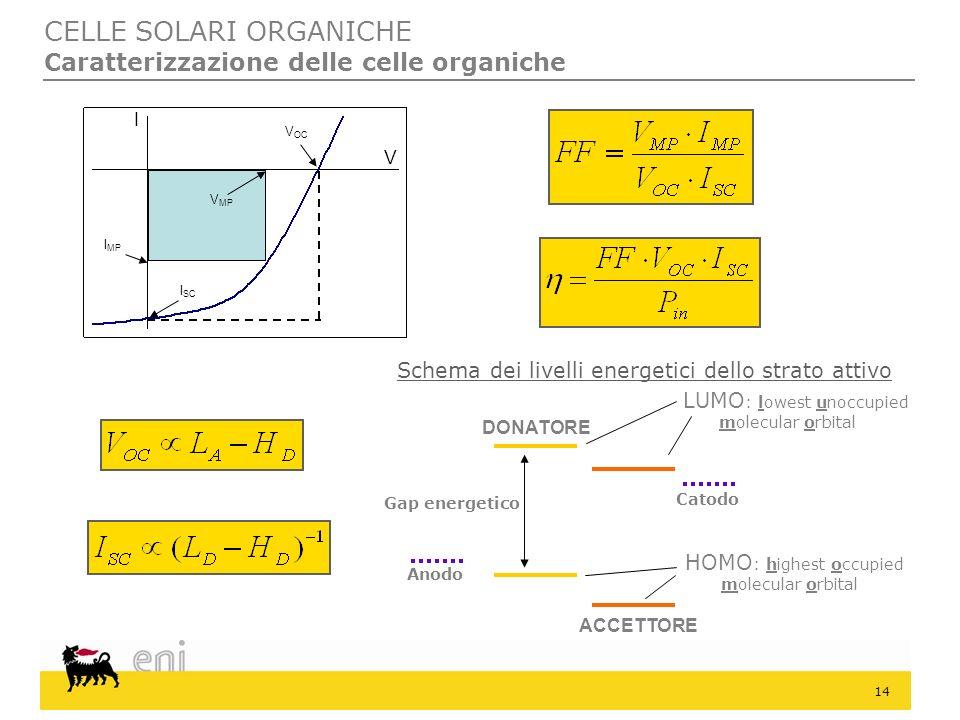 CELLE SOLARI ORGANICHE Caratterizzazione delle celle organiche