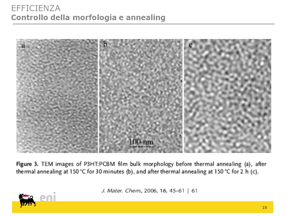 EFFICIENZA Controllo della morfologia e annealing