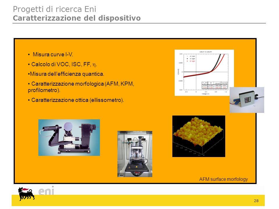 Progetti di ricerca Eni Caratterizzazione del dispositivo