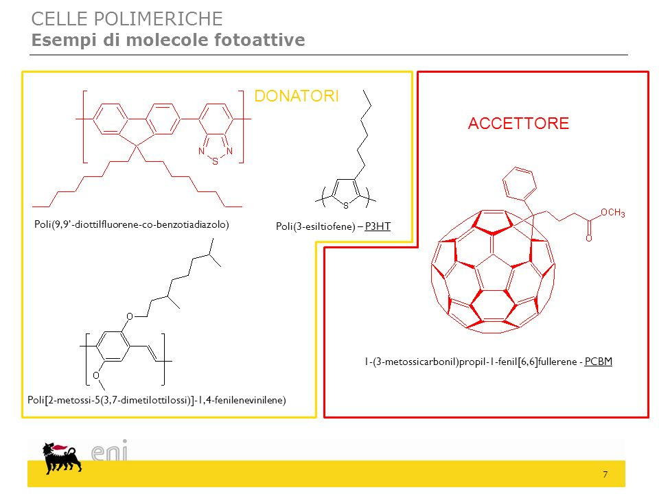 CELLE POLIMERICHE Esempi di molecole fotoattive
