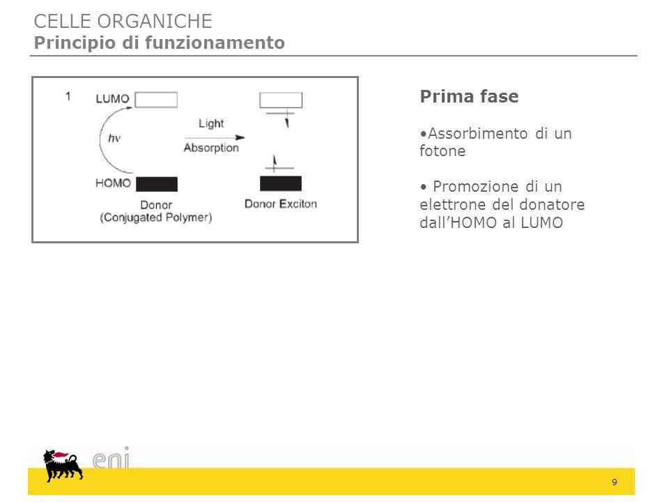 CELLE ORGANICHE Principio di funzionamento Prima fase