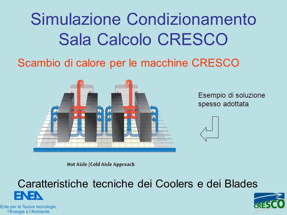 Simulazione Condizionamento Sala Calcolo CRESCO