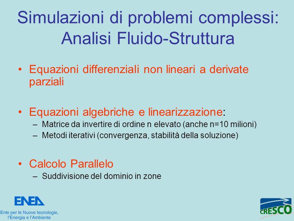 Simulazioni di problemi complessi: Analisi Fluido-Struttura