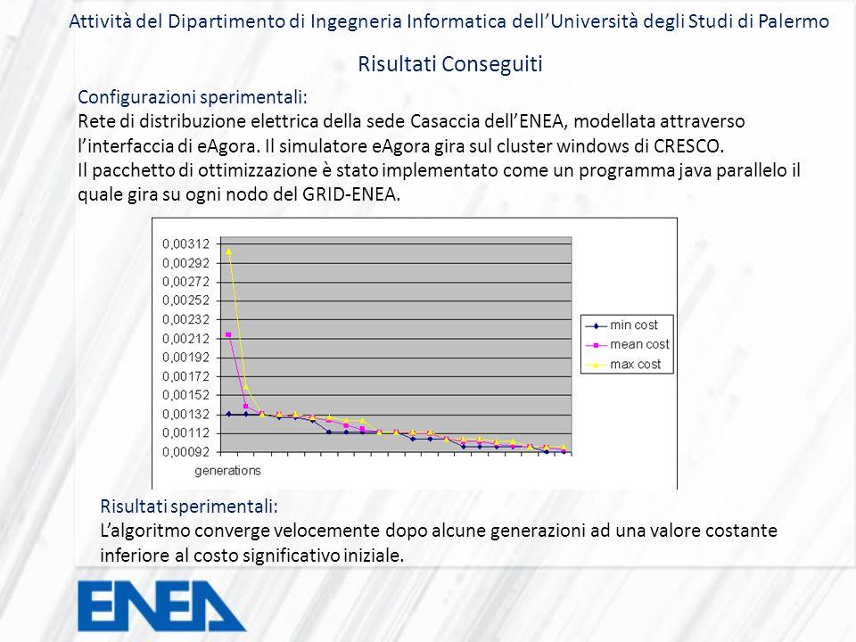 Attività del Dipartimento di Ingegneria Informatica dell'Università degli Studi di Palermo