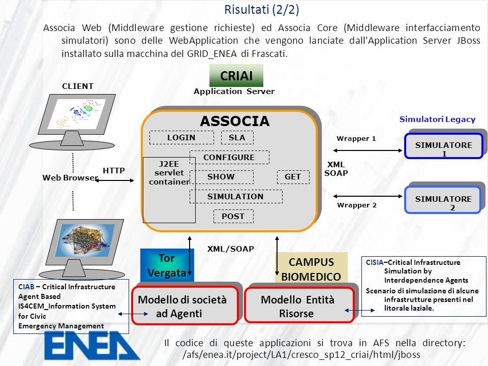 CRIAI Risultati (2/2) ASSOCIA Tor Vergata CAMPUS BIOMEDICO