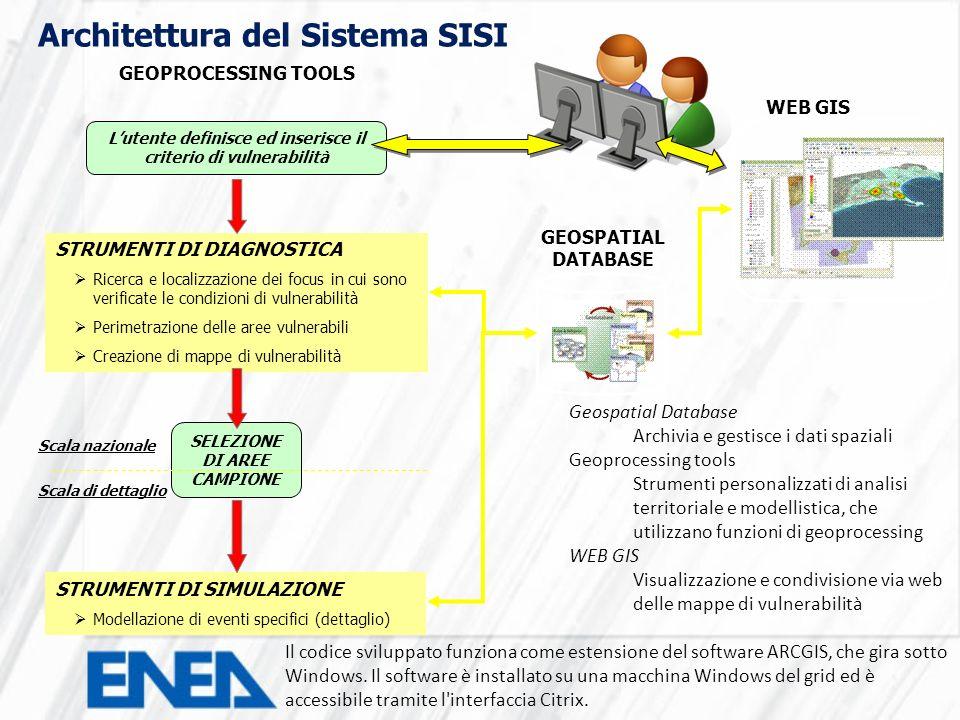 Architettura del Sistema SISI