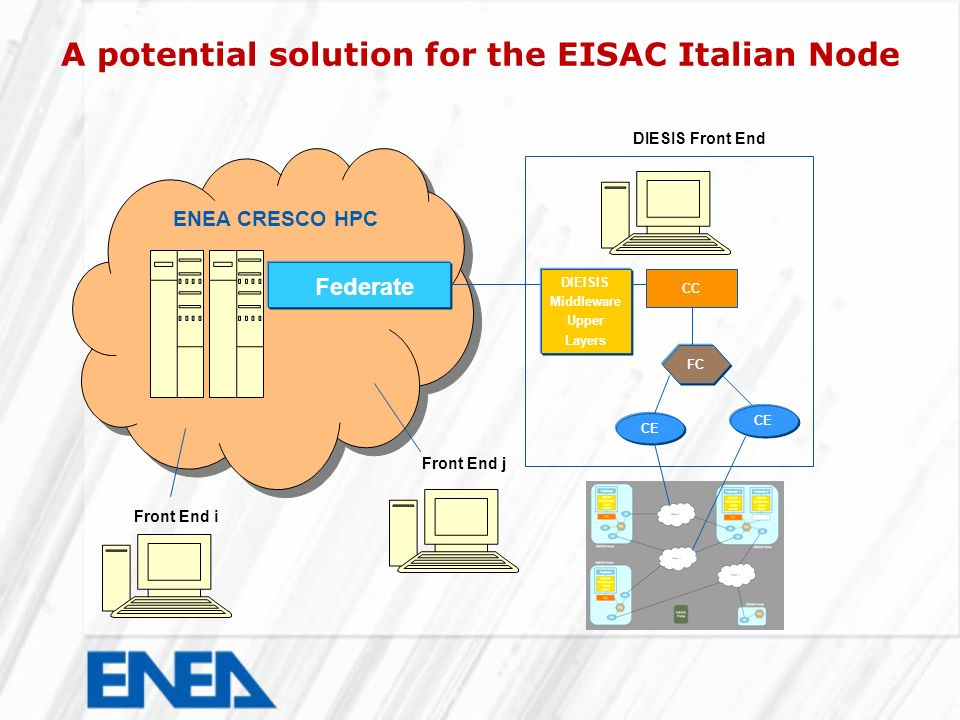 A potential solution for the EISAC Italian Node