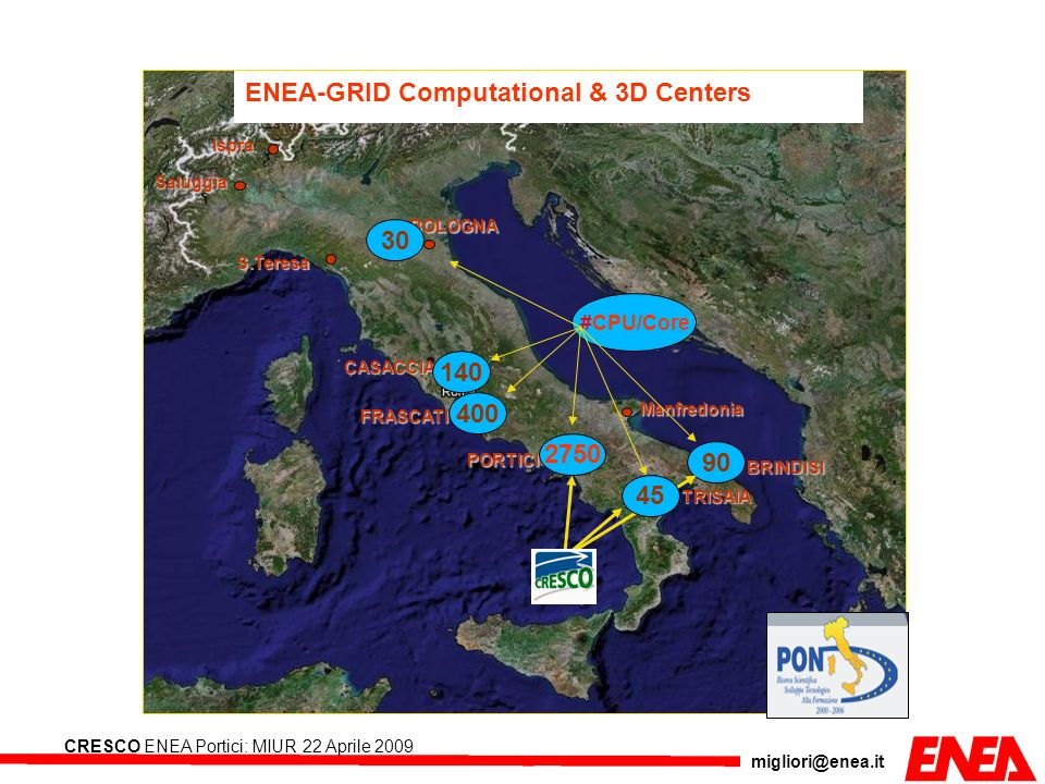 ENEA-GRID Computational & 3D Centers