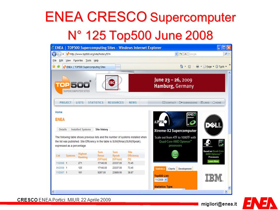 ENEA CRESCO Supercomputer N° 125 Top500 June 2008