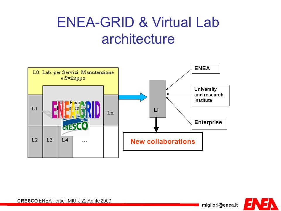 ENEA-GRID & Virtual Lab architecture