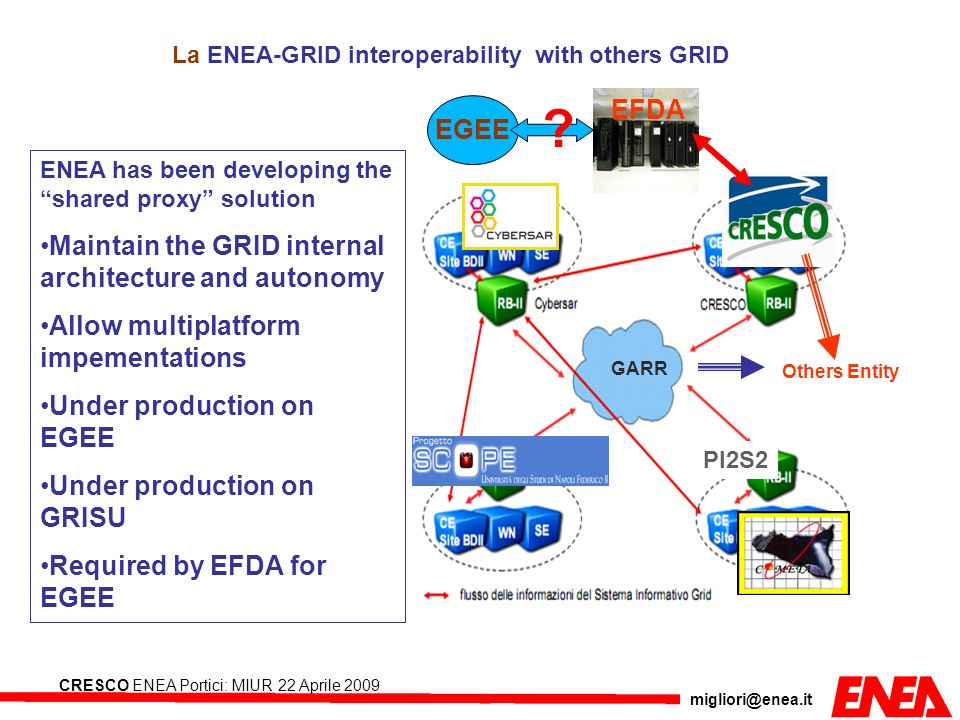 EFDA EGEE Maintain the GRID internal architecture and autonomy