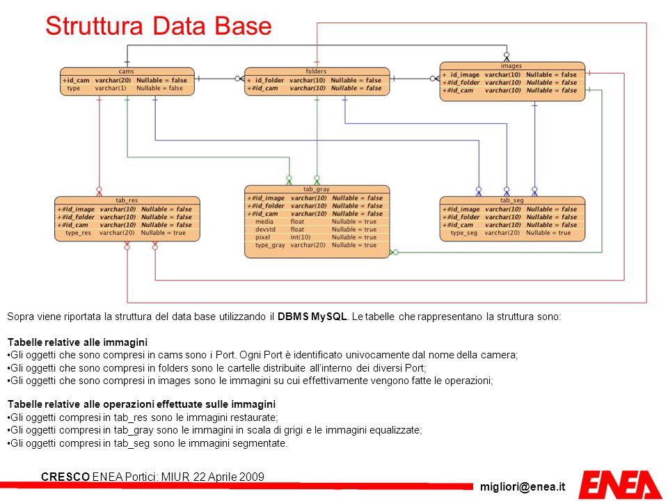 Struttura Data Base Sopra viene riportata la struttura del data base utilizzando il DBMS MySQL. Le tabelle che rappresentano la struttura sono: