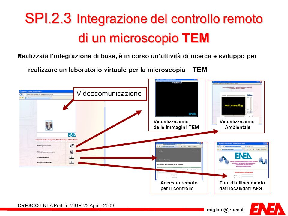 SPI.2.3 Integrazione del controllo remoto di un microscopio TEM