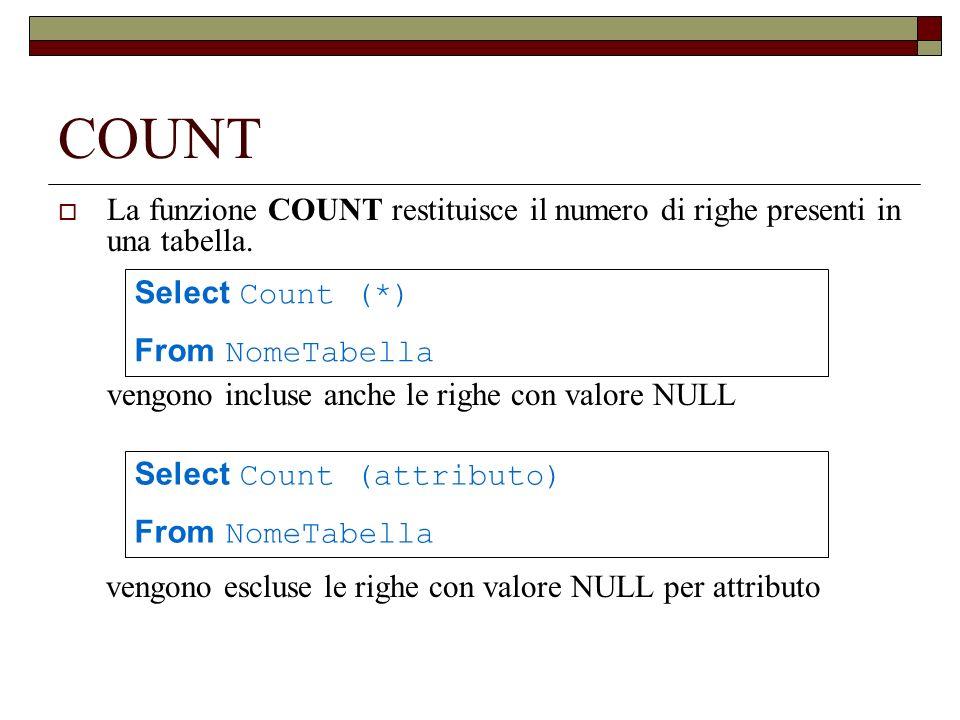 COUNT La funzione COUNT restituisce il numero di righe presenti in una tabella. vengono incluse anche le righe con valore NULL.