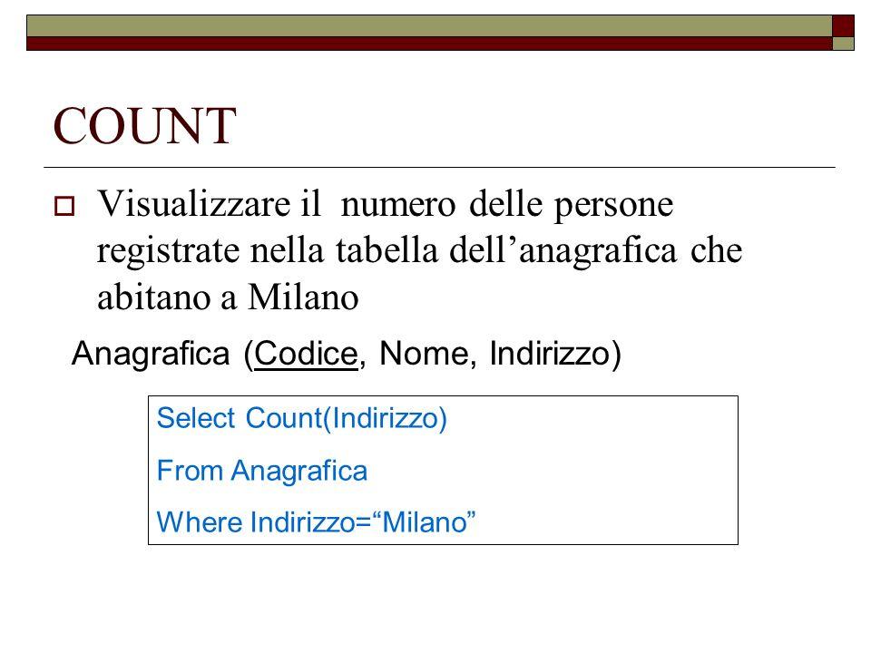 COUNT Visualizzare il numero delle persone registrate nella tabella dell'anagrafica che abitano a Milano.