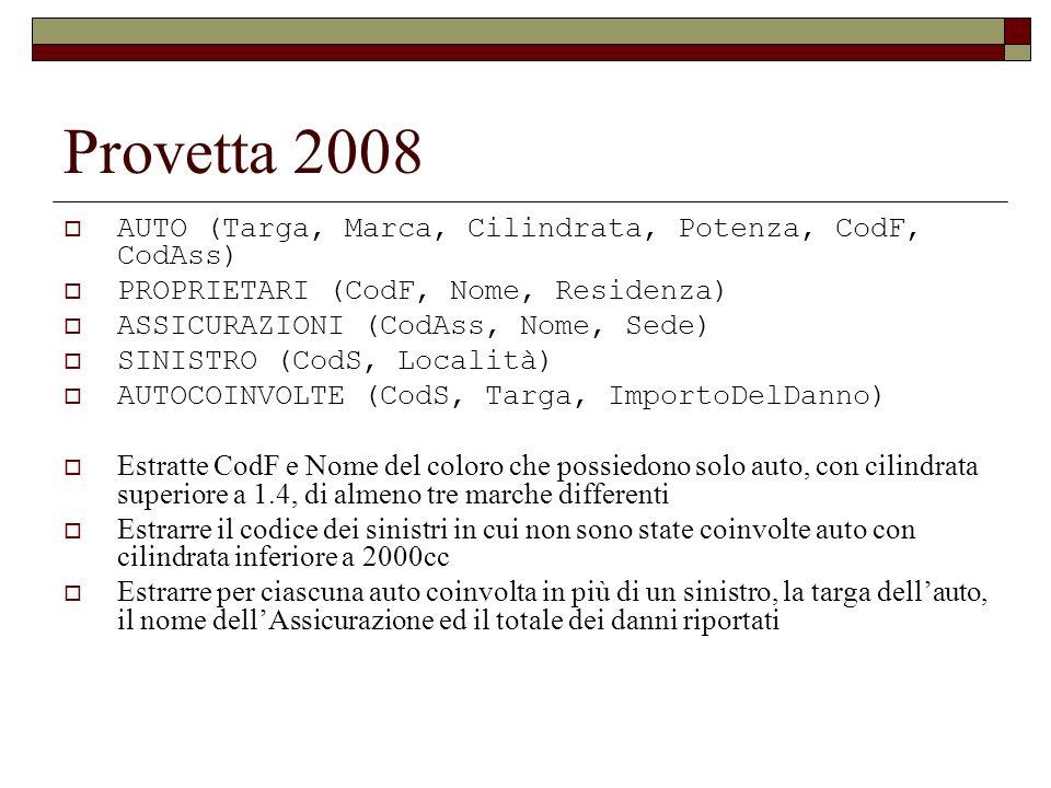 Provetta 2008 AUTO (Targa, Marca, Cilindrata, Potenza, CodF, CodAss)