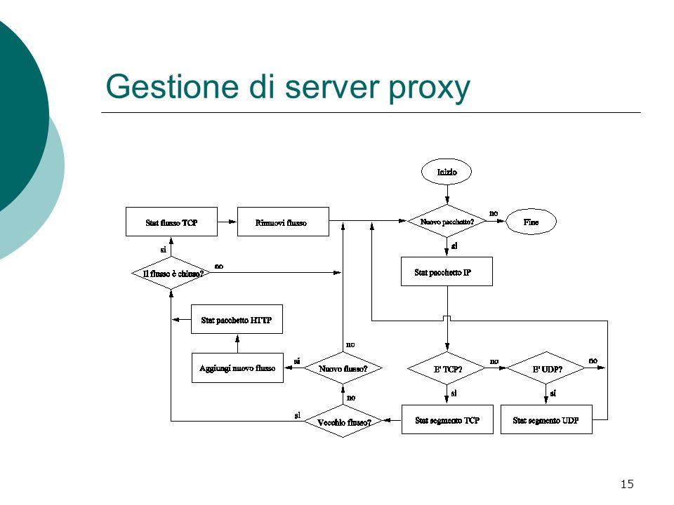 Gestione di server proxy