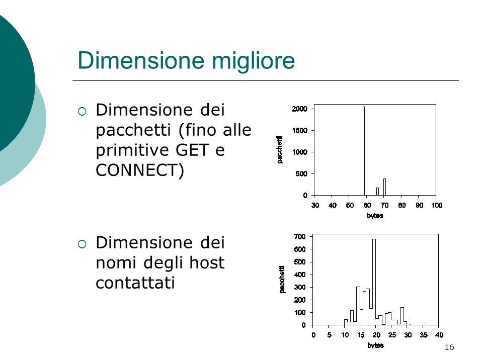Dimensione migliore Dimensione dei pacchetti (fino alle primitive GET e CONNECT) Dimensione dei nomi degli host contattati.
