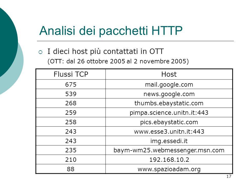 Analisi dei pacchetti HTTP