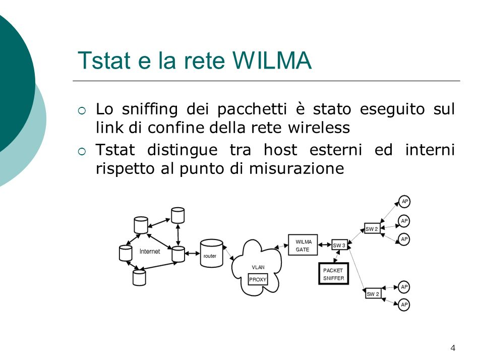 Tstat e la rete WILMA Lo sniffing dei pacchetti è stato eseguito sul link di confine della rete wireless.