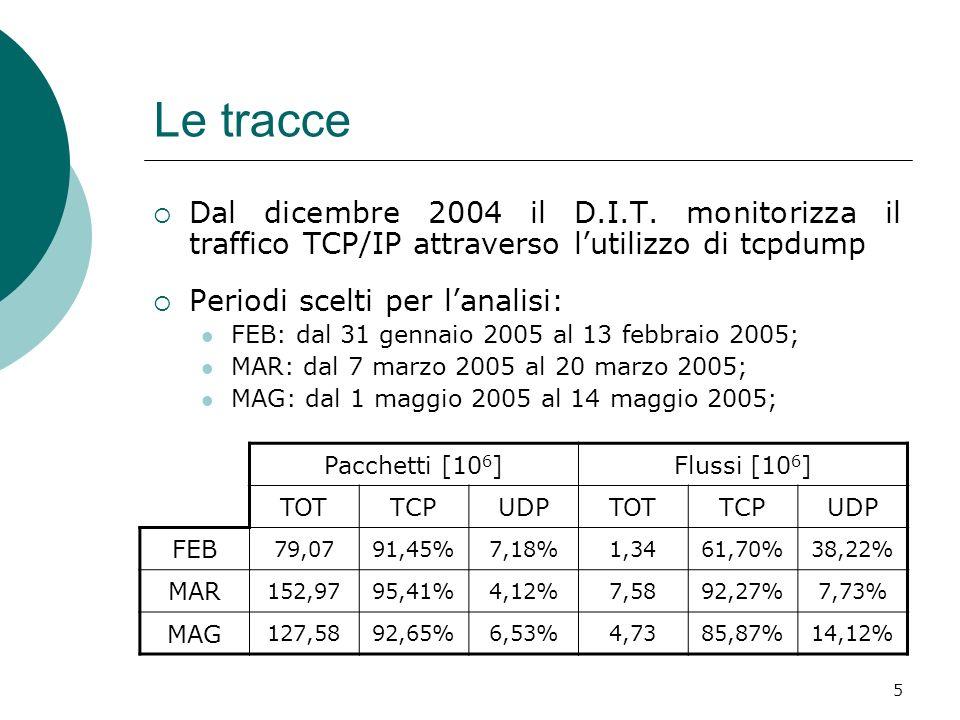 Le tracce Dal dicembre 2004 il D.I.T. monitorizza il traffico TCP/IP attraverso l'utilizzo di tcpdump.
