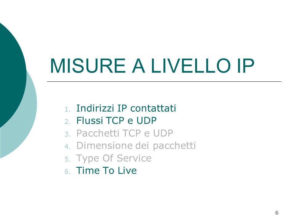 MISURE A LIVELLO IP Indirizzi IP contattati Flussi TCP e UDP