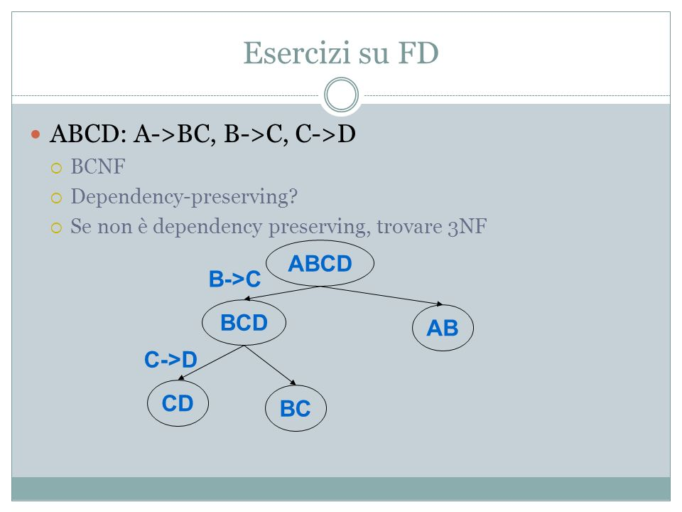 Esercizi su FD ABCD: A->BC, B->C, C->D ABCD B->C BCD AB