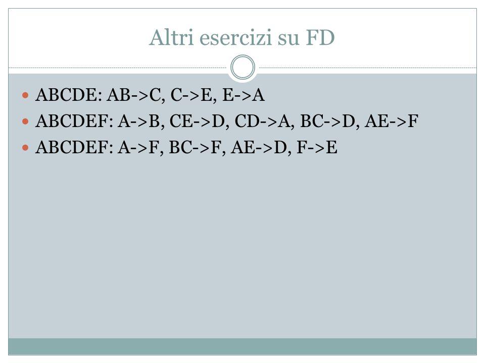 Altri esercizi su FD ABCDE: AB->C, C->E, E->A