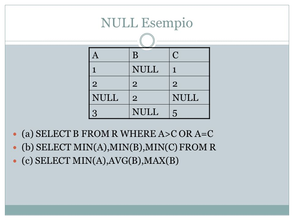 NULL Esempio A. B. C. 1. NULL. 2. 3. 5. (a) SELECT B FROM R WHERE A>C OR A=C. (b) SELECT MIN(A),MIN(B),MIN(C) FROM R.