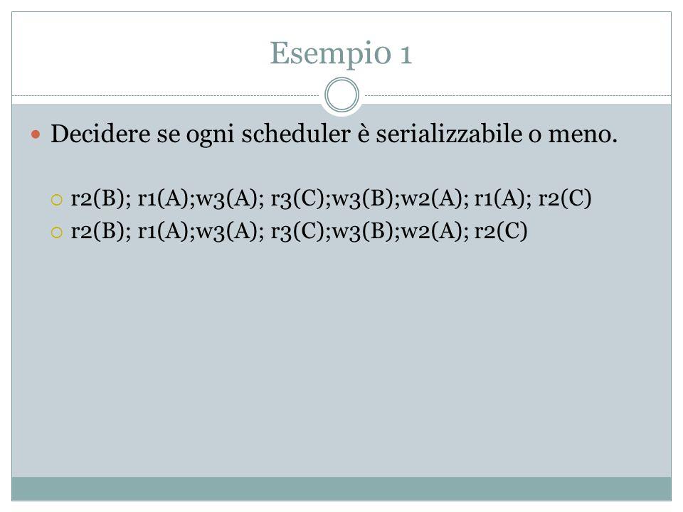 Esempi0 1 Decidere se ogni scheduler è serializzabile o meno.