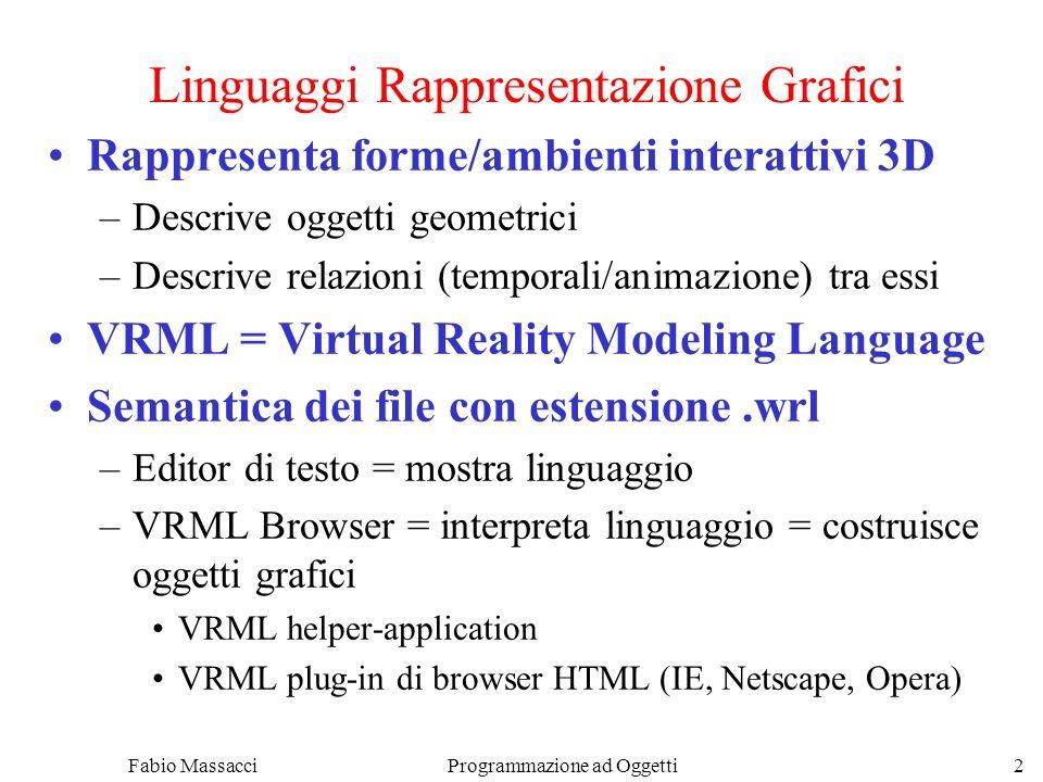 Linguaggi Rappresentazione Grafici