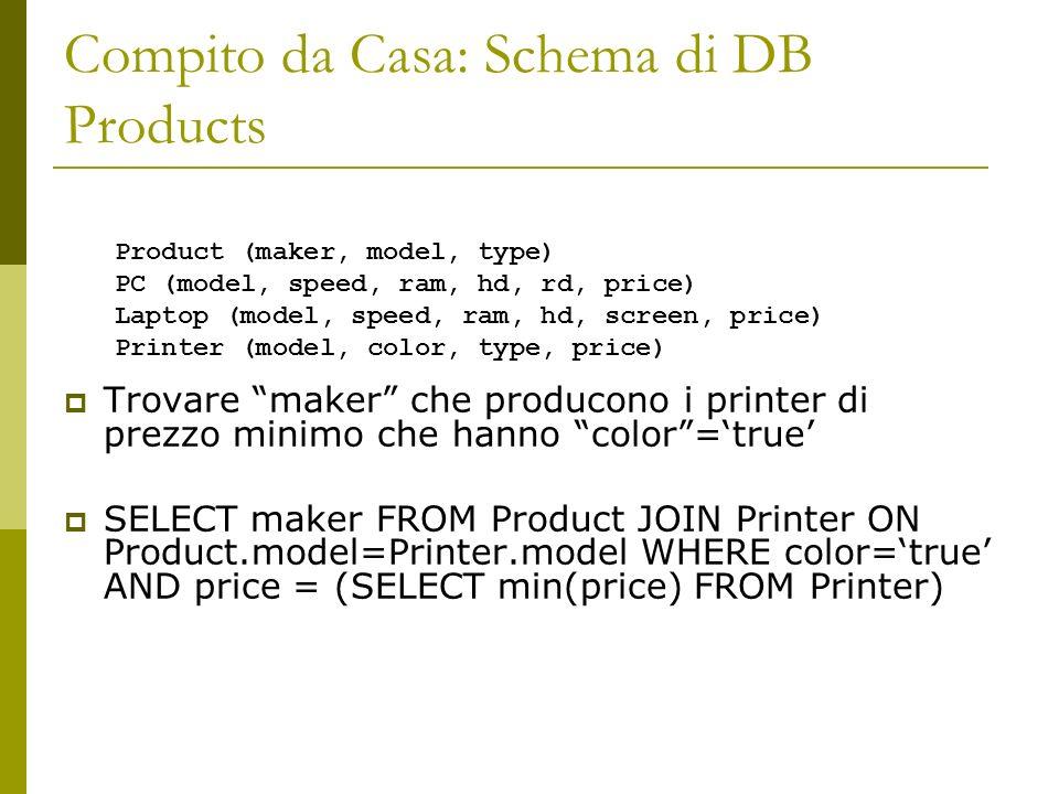 Compito da Casa: Schema di DB Products