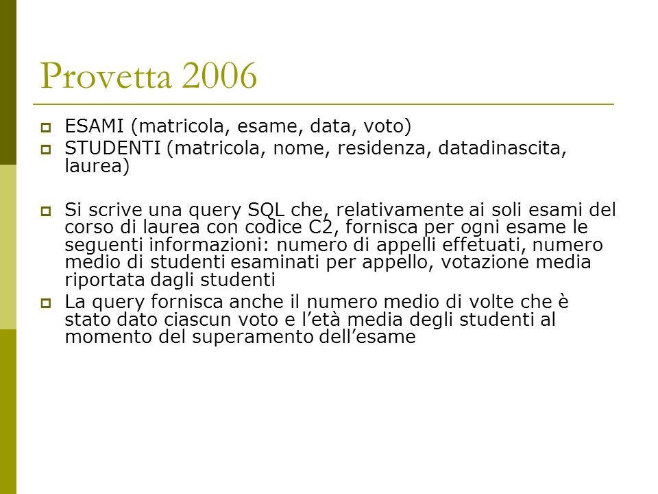 Provetta 2006 ESAMI (matricola, esame, data, voto)